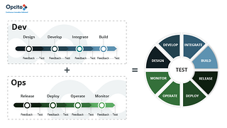 Why-do-your-DevOps-teams-need-to-shift-left-1