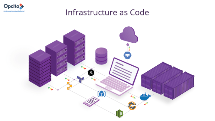 Best-practices-and-tools-that-will-elevate-your-Infrastructure-as-Code