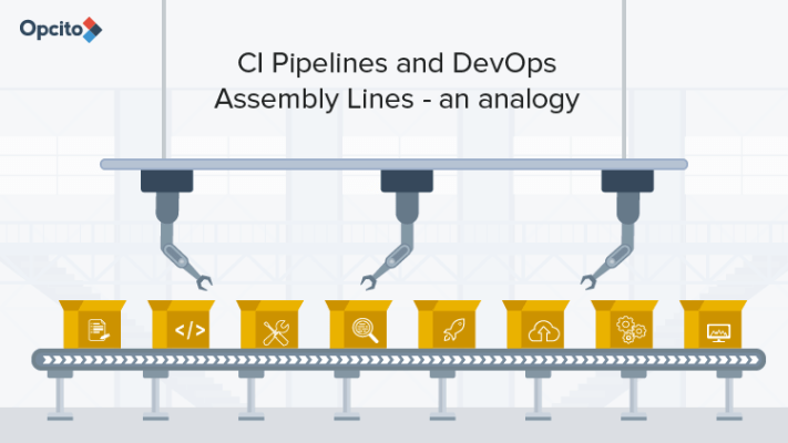 CI-Pipeline-and-DevOps-Assembly-Lines_Web