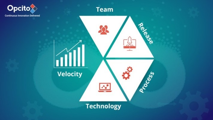 DevOps-Maturity-Assessment-–-A-Navigator-on-Your-DevOps-Journey
