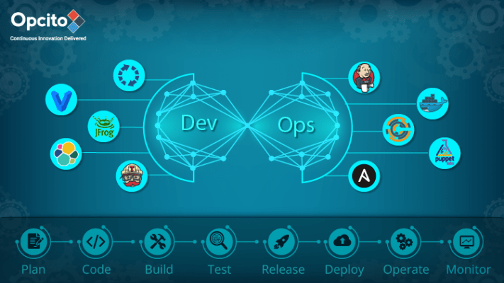 DevOps-Pipeline-Tools-and-Future