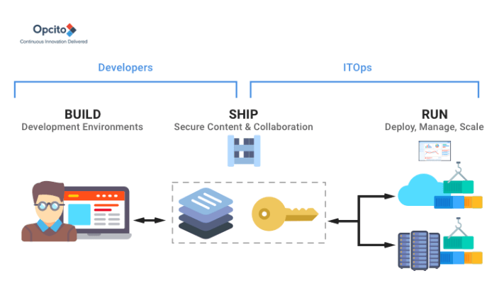DevOps-with-Containers-1 (1)