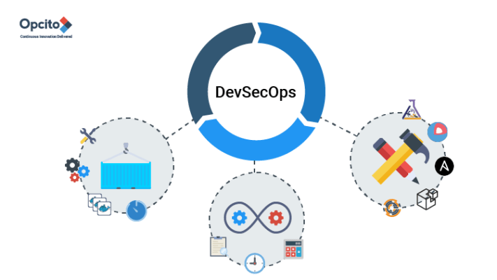 DevSecOps-Next-stride-for-DevOps (1)