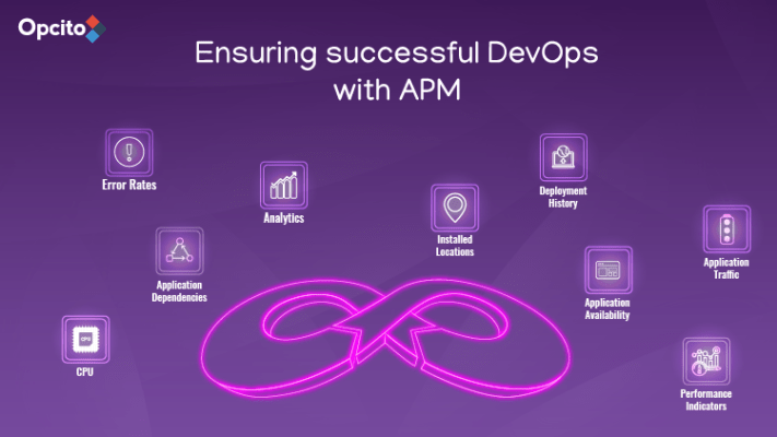 Ensuring-successful-DevOps-with-APM