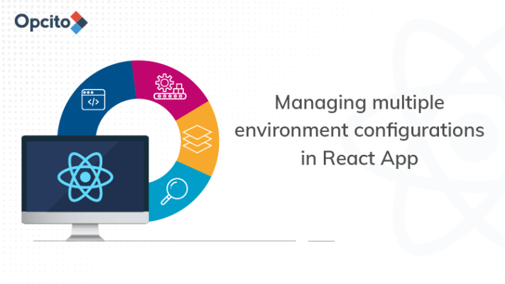 Environment-Conf-in-React-App_Web