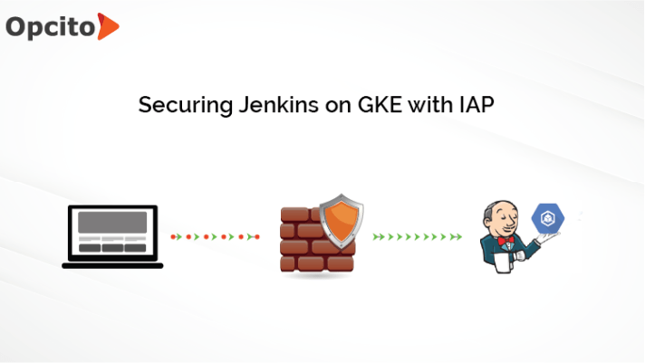 Securing-Jenkins-on-GKE-with-IAP-Web