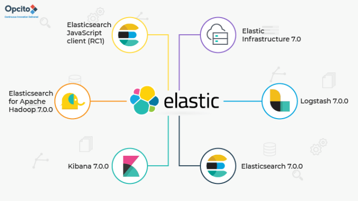 What's-new-from-Elastic-for-DevOps-and-BigData