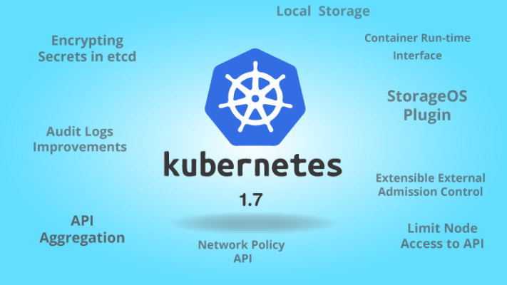 Whats-new-in-Kubernetes-1.7